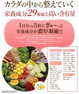 29種類の栄養成分