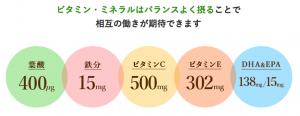 葉酸以外の栄養素も大事